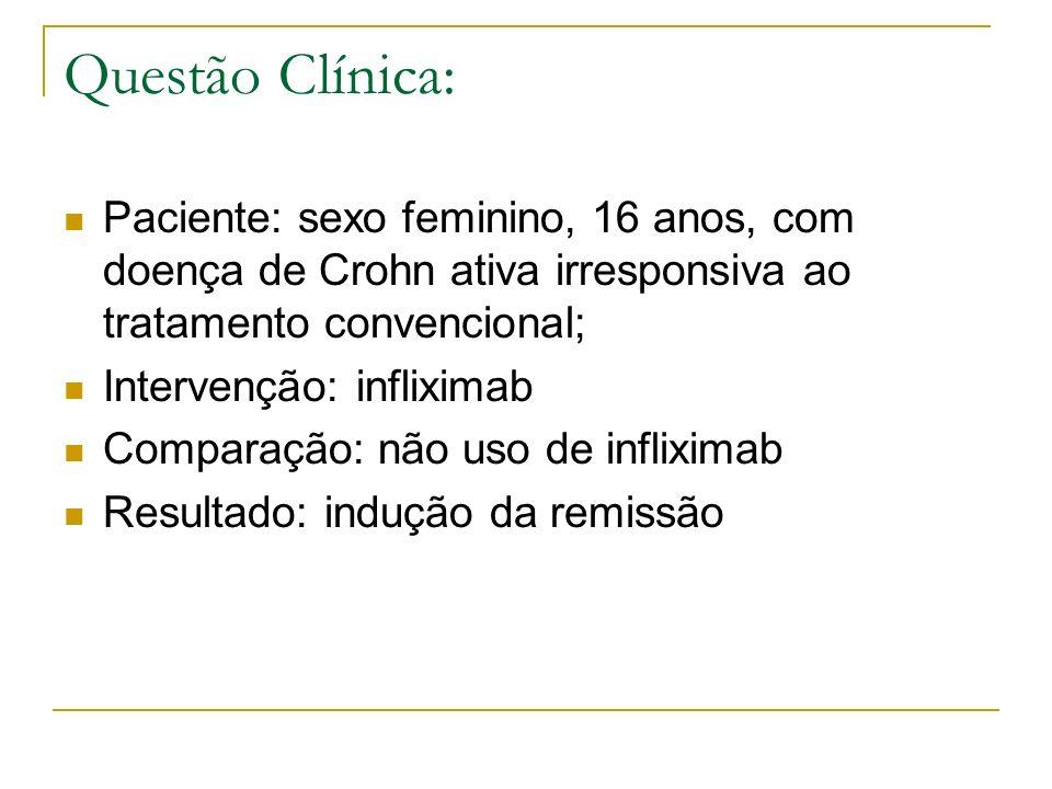 Questão Clínica: Paciente: sexo feminino, 16 anos, com doença de Crohn ativa irresponsiva ao tratamento convencional;