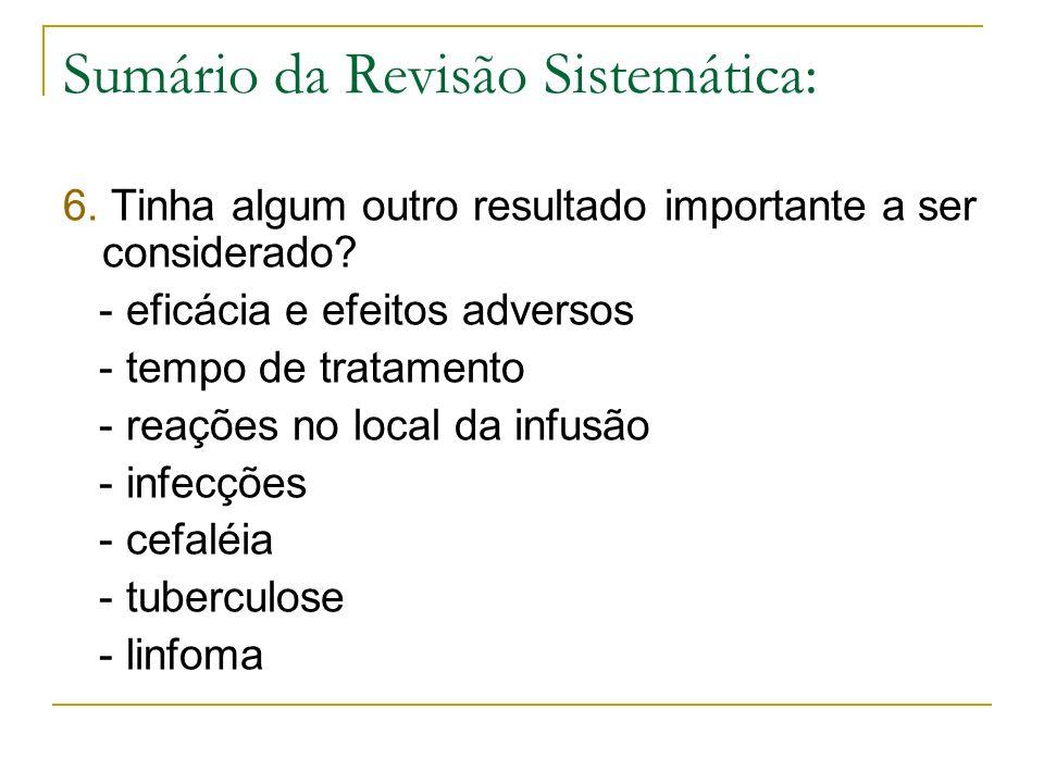 Sumário da Revisão Sistemática: