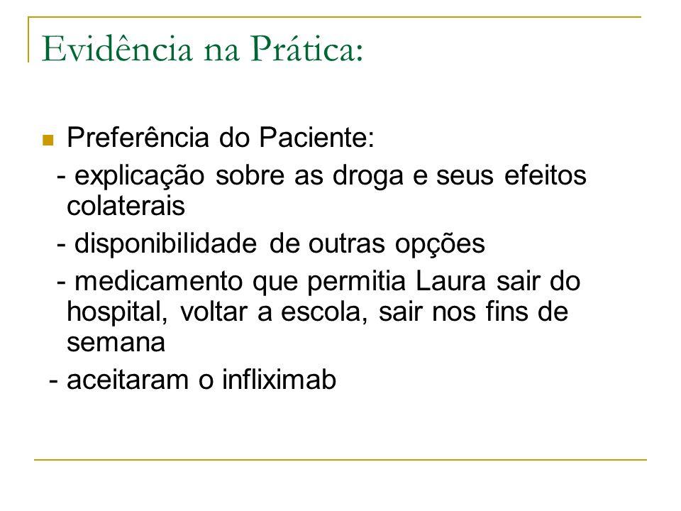 Evidência na Prática: Preferência do Paciente: