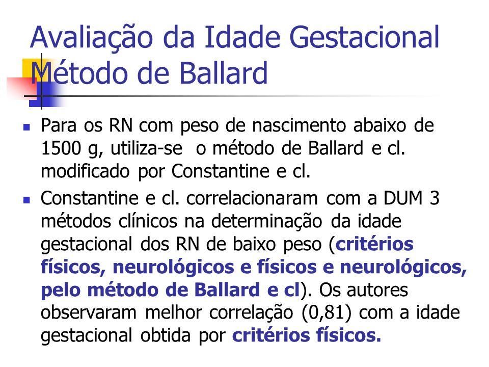 Avaliação da Idade Gestacional Método de Ballard