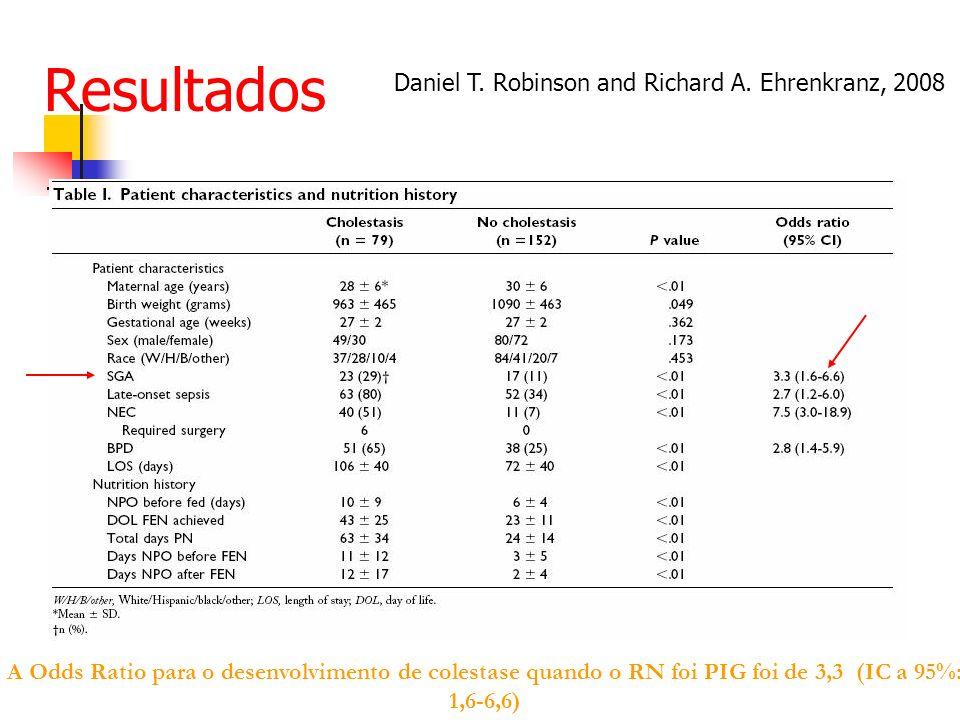 Resultados Daniel T. Robinson and Richard A. Ehrenkranz, 2008