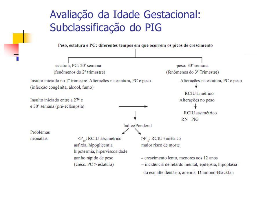 Avaliação da Idade Gestacional: Subclassificação do PIG