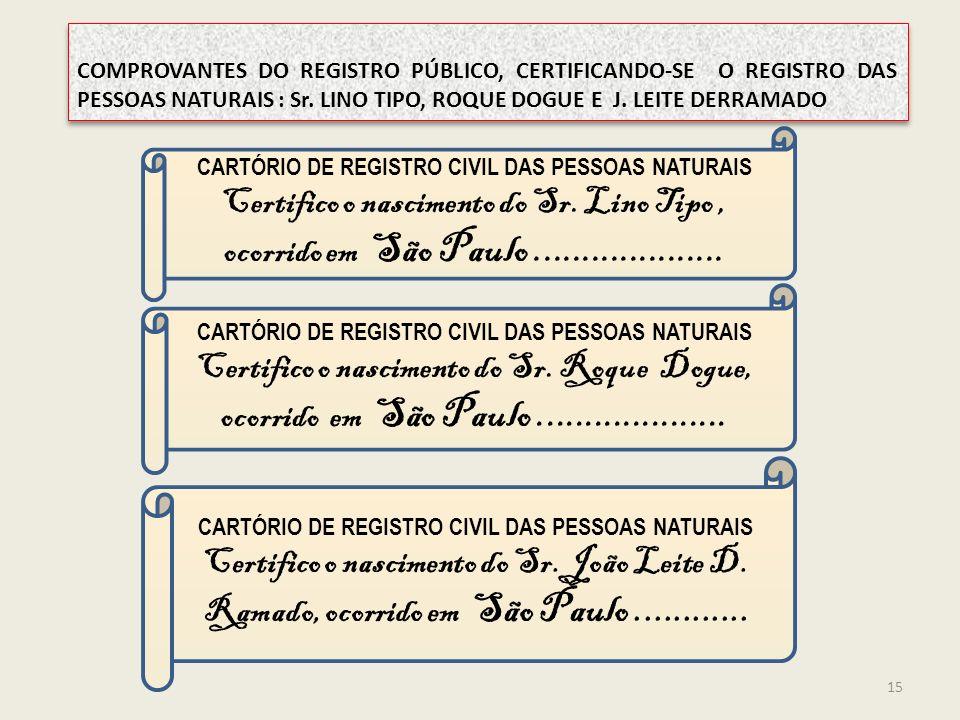 COMPROVANTES DO REGISTRO PÚBLICO, CERTIFICANDO-SE O REGISTRO DAS PESSOAS NATURAIS : Sr. LINO TIPO, ROQUE DOGUE E J. LEITE DERRAMADO