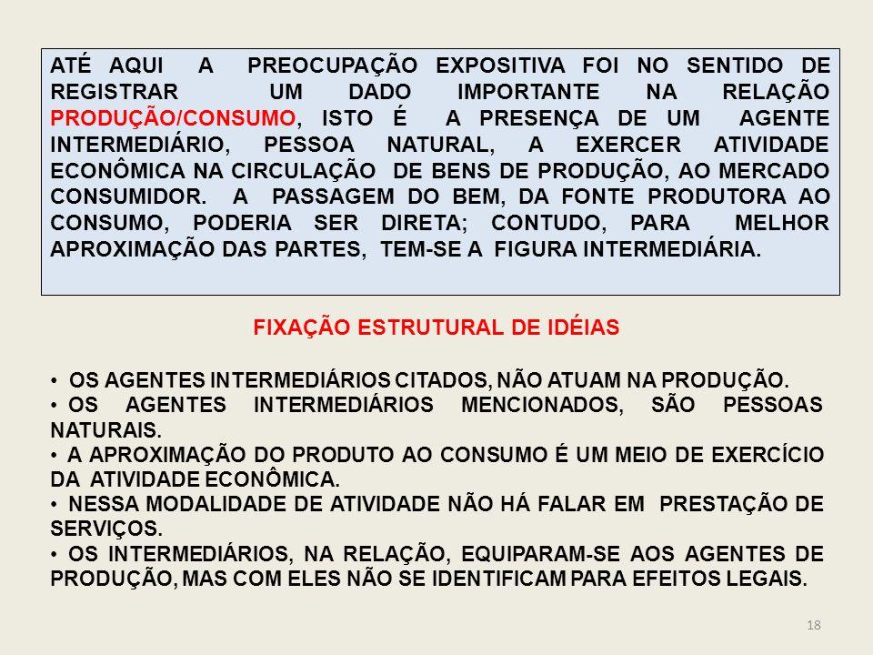 FIXAÇÃO ESTRUTURAL DE IDÉIAS