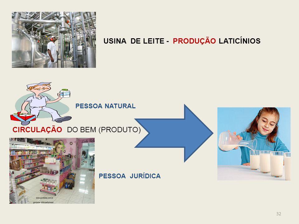 USINA DE LEITE - PRODUÇÃO LATICÍNIOS