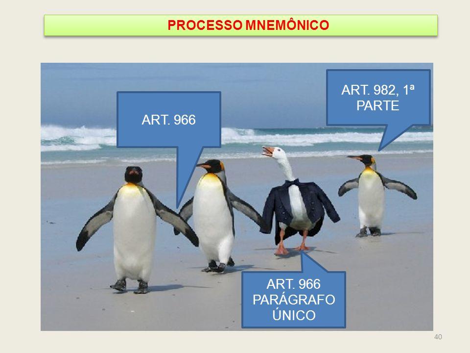 PROCESSO MNEMÔNICO ART. 982, 1ª PARTE ART. 966 ART. 966 PARÁGRAFO