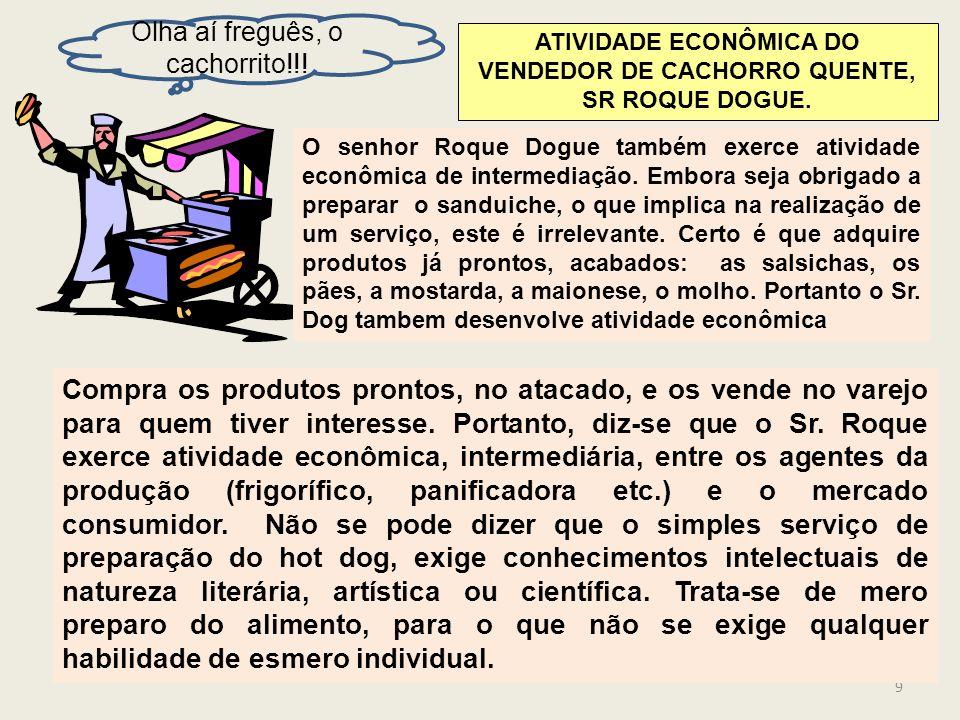 ATIVIDADE ECONÔMICA DO VENDEDOR DE CACHORRO QUENTE, SR ROQUE DOGUE.