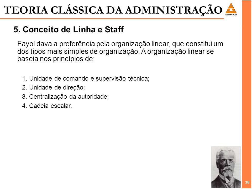 TEORIA CLÁSSICA DA ADMINISTRAÇÃO