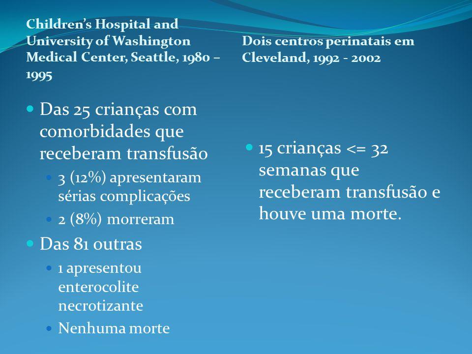Das 25 crianças com comorbidades que receberam transfusão