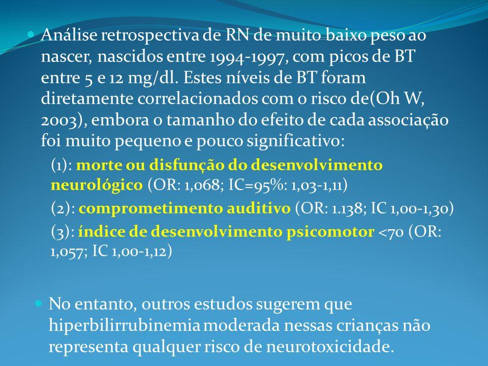 Análise retrospectiva de RN de muito baixo peso ao nascer, nascidos entre 1994-1997, com picos de BT entre 5 e 12 mg/dl. Estes níveis de BT foram diretamente correlacionados com o risco de(Oh W, 2003), embora o tamanho do efeito de cada associação foi muito pequeno e pouco significativo: