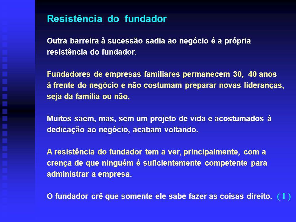 Resistência do fundador Outra barreira à sucessão sadia ao negócio é a própria resistência do fundador.