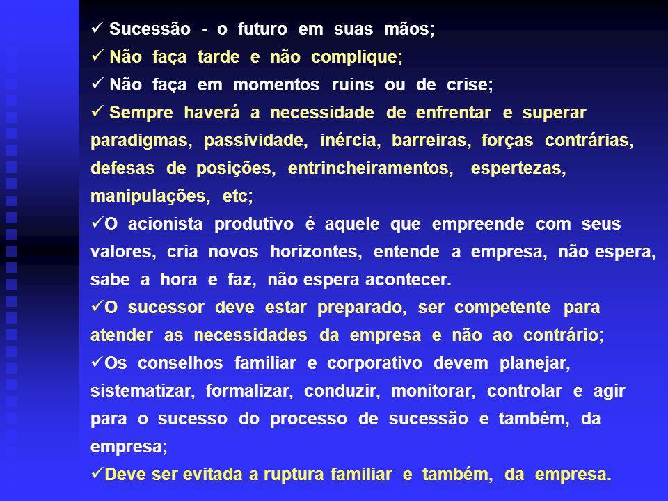 Sucessão - o futuro em suas mãos; Não faça tarde e não complique;