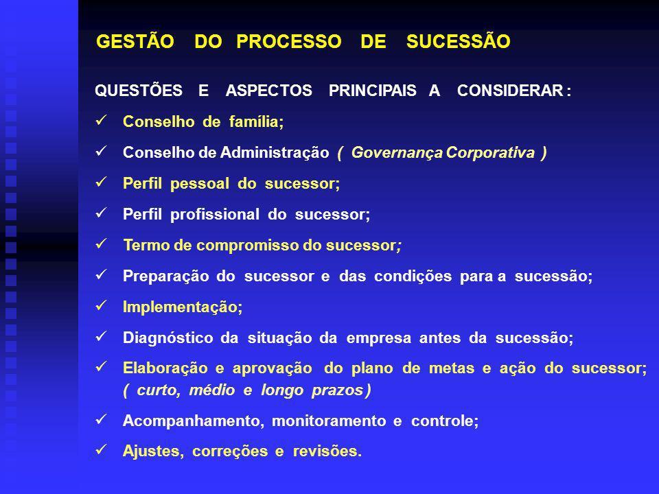 GESTÃO DO PROCESSO DE SUCESSÃO