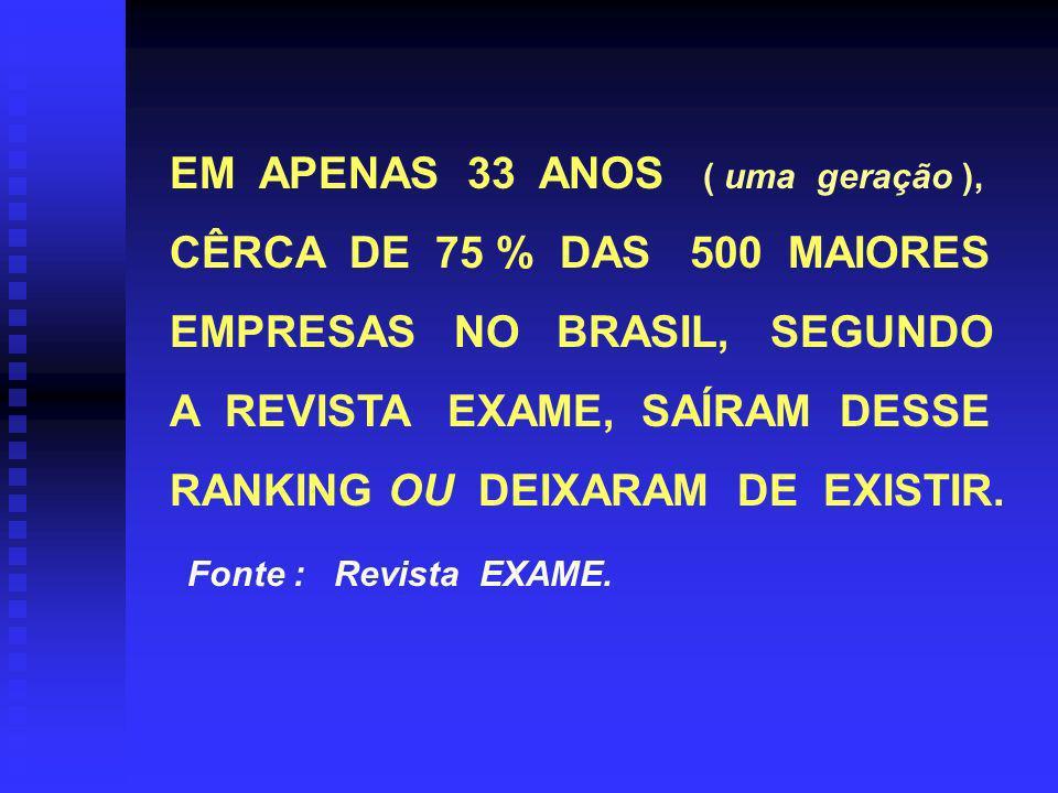 EM APENAS 33 ANOS ( uma geração ), CÊRCA DE 75 % DAS 500 MAIORES EMPRESAS NO BRASIL, SEGUNDO A REVISTA EXAME, SAÍRAM DESSE RANKING OU DEIXARAM DE EXISTIR.