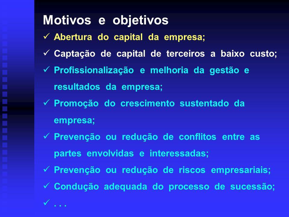 Motivos e objetivos Abertura do capital da empresa;