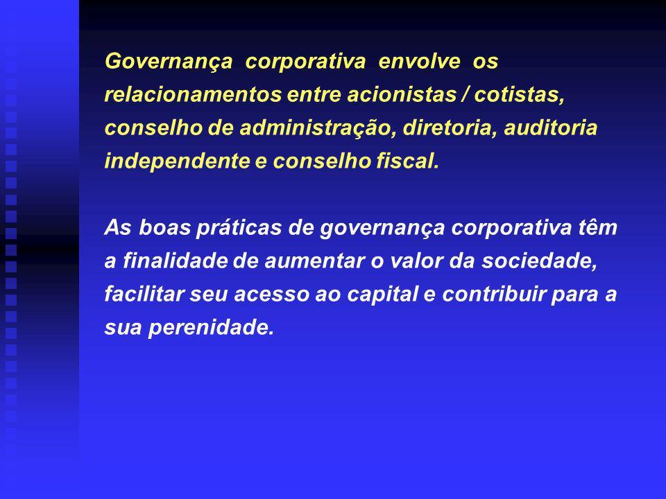 Governança corporativa envolve os relacionamentos entre acionistas / cotistas, conselho de administração, diretoria, auditoria independente e conselho fiscal.
