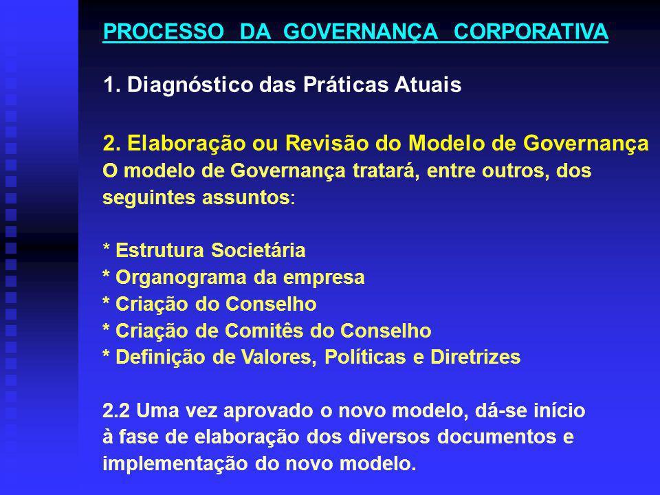 PROCESSO DA GOVERNANÇA CORPORATIVA 1. Diagnóstico das Práticas Atuais