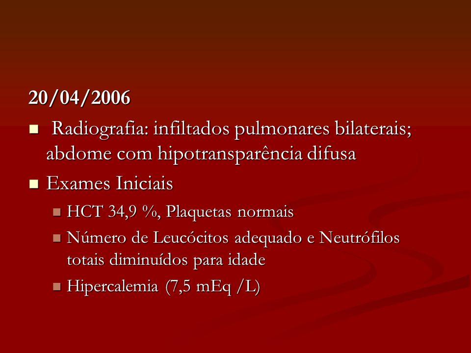 20/04/2006 Radiografia: infiltados pulmonares bilaterais; abdome com hipotransparência difusa. Exames Iniciais.
