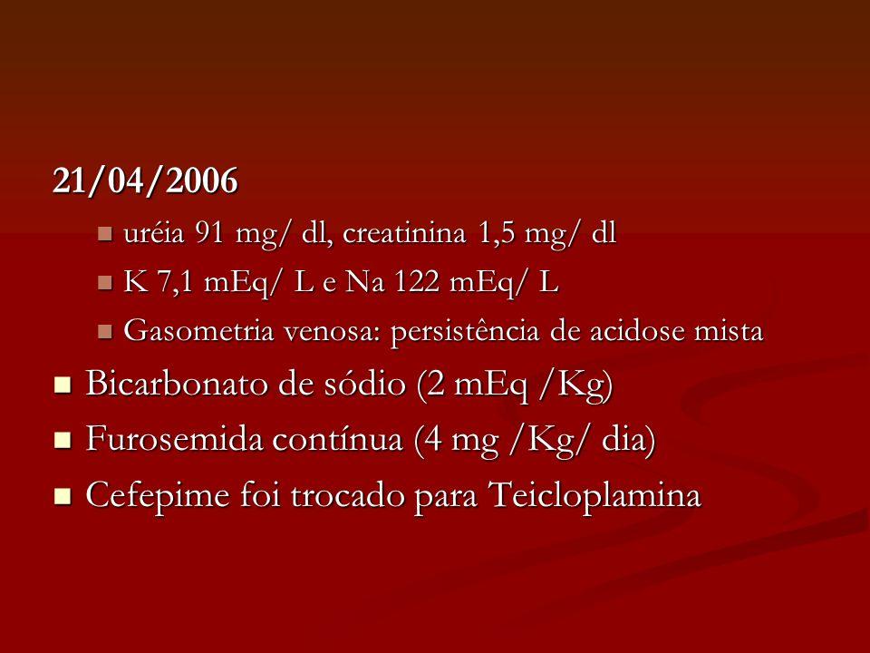 Bicarbonato de sódio (2 mEq /Kg) Furosemida contínua (4 mg /Kg/ dia)