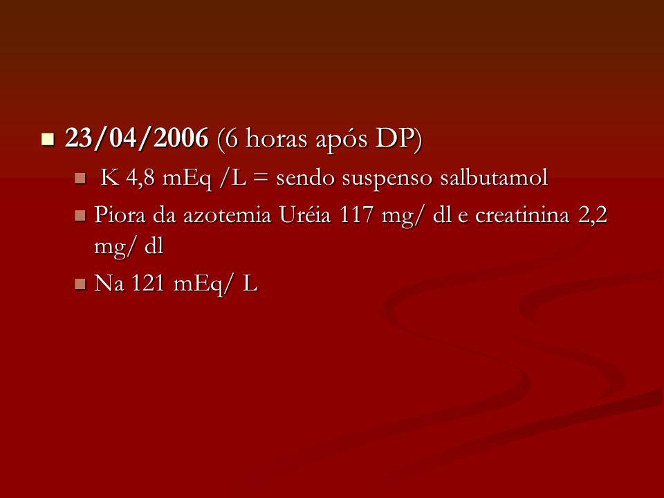 23/04/2006 (6 horas após DP) K 4,8 mEq /L = sendo suspenso salbutamol
