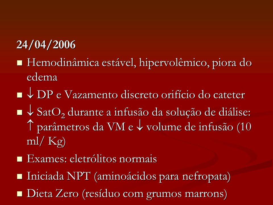 24/04/2006 Hemodinâmica estável, hipervolêmico, piora do edema.  DP e Vazamento discreto orifício do cateter.