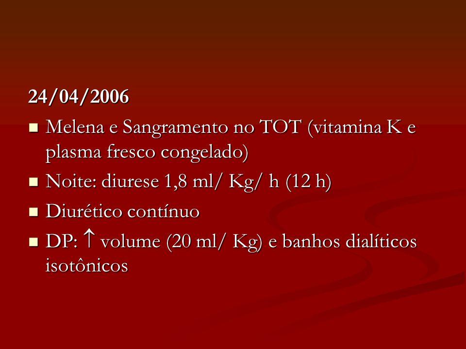24/04/2006 Melena e Sangramento no TOT (vitamina K e plasma fresco congelado) Noite: diurese 1,8 ml/ Kg/ h (12 h)