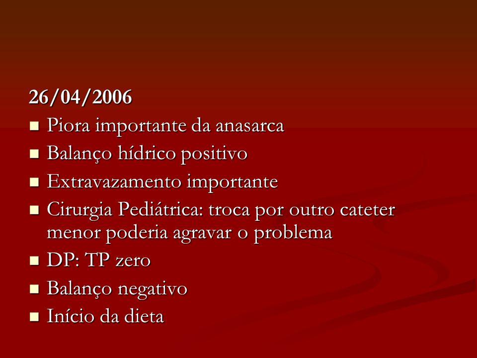 26/04/2006 Piora importante da anasarca. Balanço hídrico positivo. Extravazamento importante.
