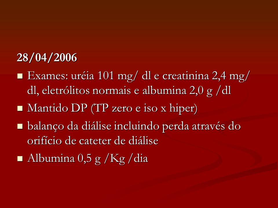 28/04/2006 Exames: uréia 101 mg/ dl e creatinina 2,4 mg/ dl, eletrólitos normais e albumina 2,0 g /dl.