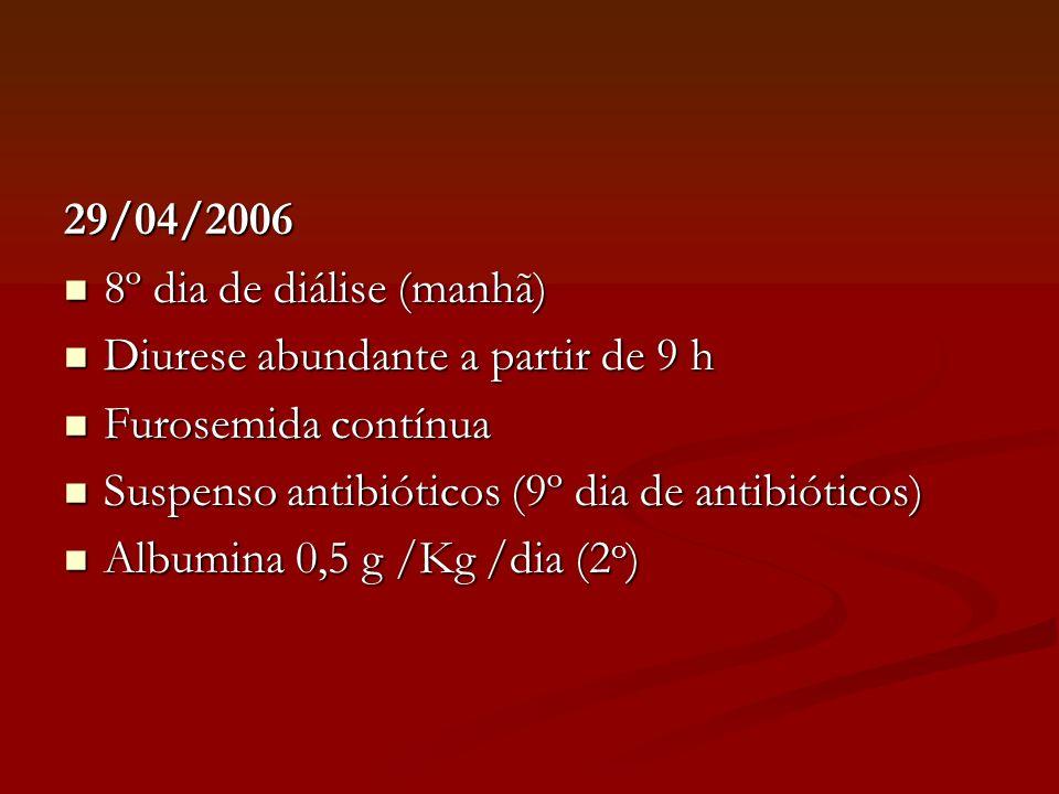 29/04/2006 8º dia de diálise (manhã) Diurese abundante a partir de 9 h. Furosemida contínua. Suspenso antibióticos (9º dia de antibióticos)