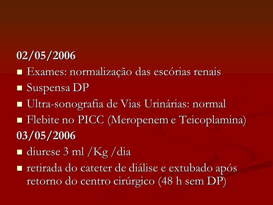 02/05/2006 Exames: normalização das escórias renais. Suspensa DP. Ultra-sonografia de Vias Urinárias: normal.