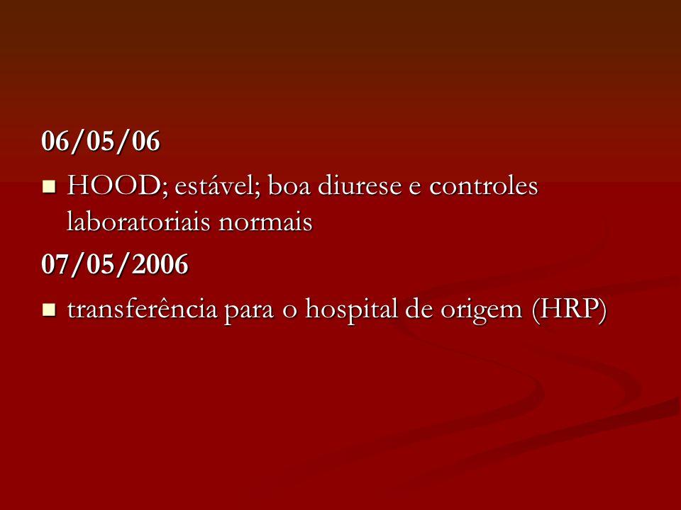 06/05/06 HOOD; estável; boa diurese e controles laboratoriais normais.