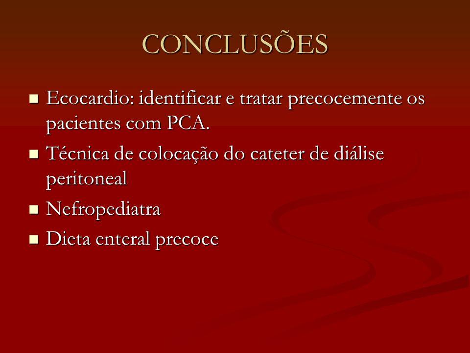 CONCLUSÕES Ecocardio: identificar e tratar precocemente os pacientes com PCA. Técnica de colocação do cateter de diálise peritoneal.