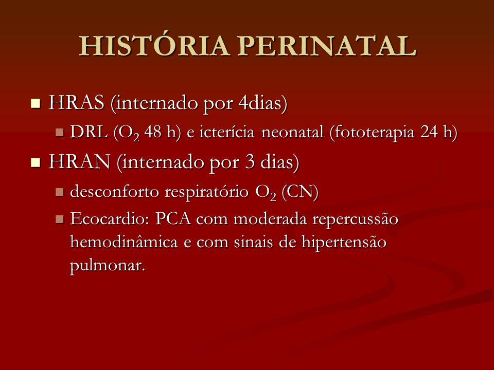 HISTÓRIA PERINATAL HRAS (internado por 4dias)