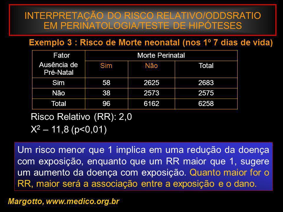 Exemplo 3 : Risco de Morte neonatal (nos 1º 7 dias de vida)