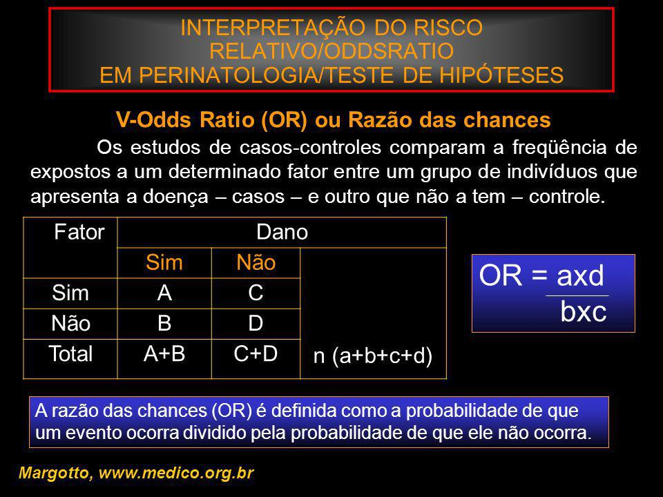V-Odds Ratio (OR) ou Razão das chances
