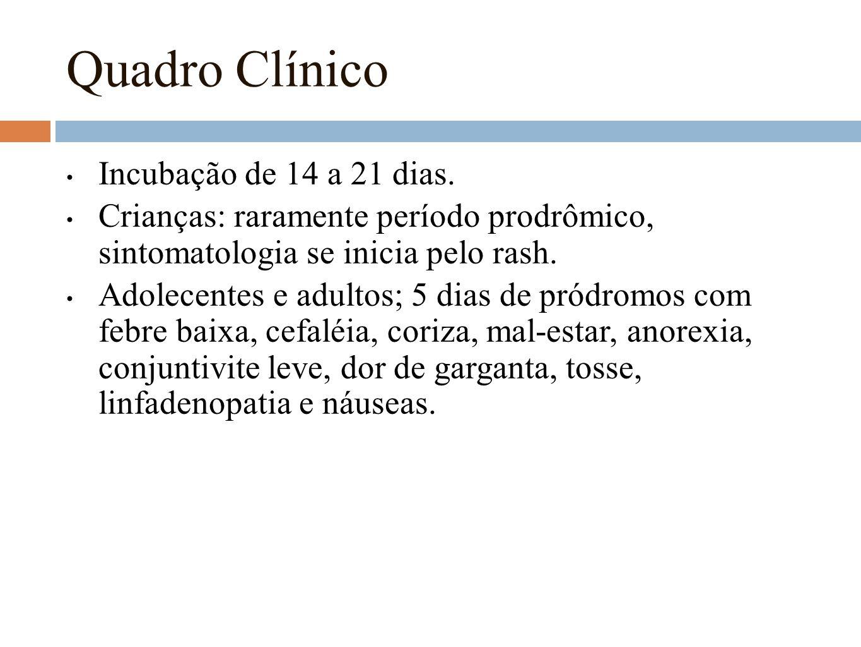 Quadro Clínico Incubação de 14 a 21 dias.
