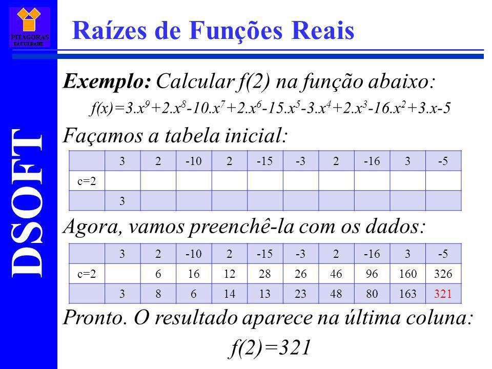 f(x)=3.x9+2.x8-10.x7+2.x6-15.x5-3.x4+2.x3-16.x2+3.x-5