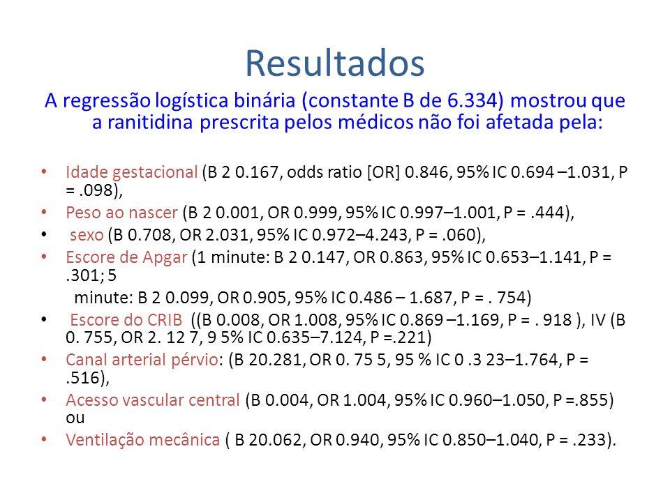 Resultados A regressão logística binária (constante B de 6.334) mostrou que a ranitidina prescrita pelos médicos não foi afetada pela: