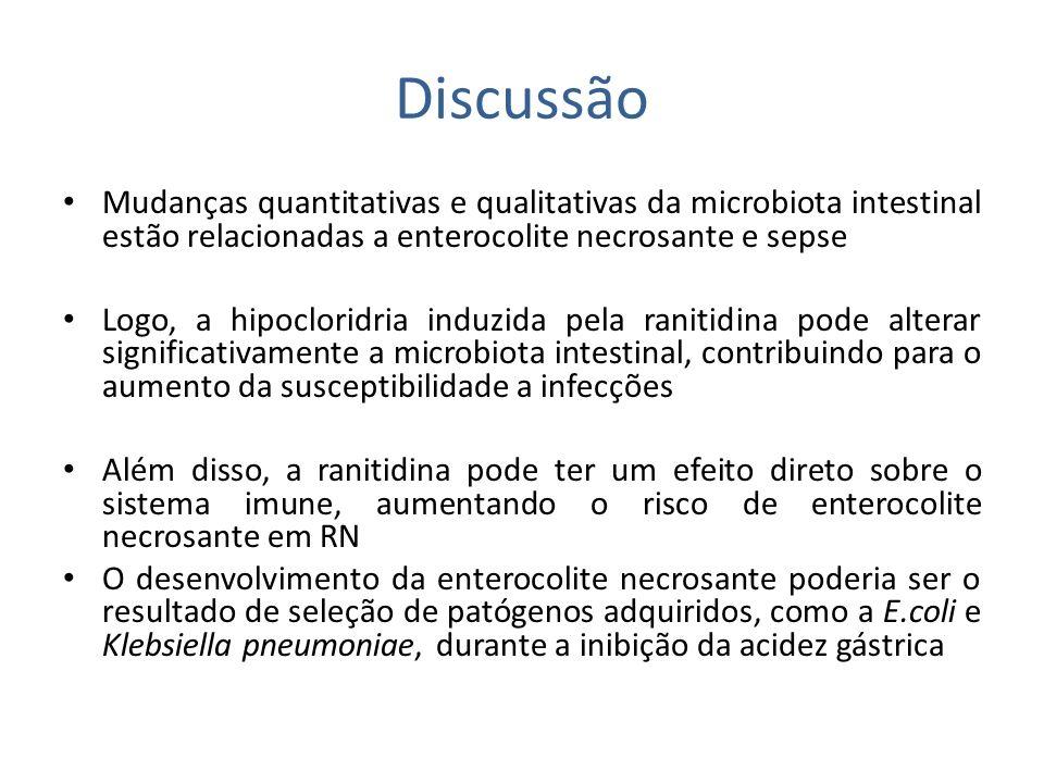 Discussão Mudanças quantitativas e qualitativas da microbiota intestinal estão relacionadas a enterocolite necrosante e sepse.