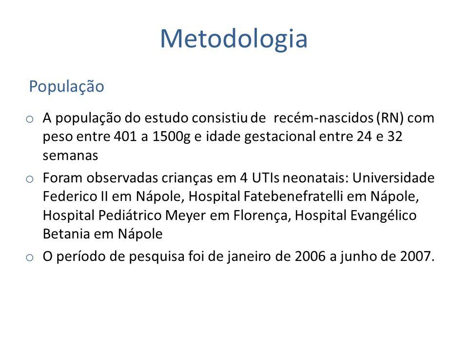 Metodologia População