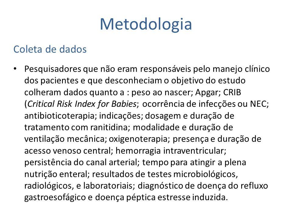 Metodologia Coleta de dados