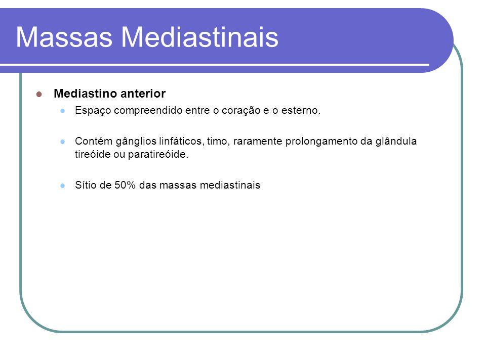 Massas Mediastinais Mediastino anterior