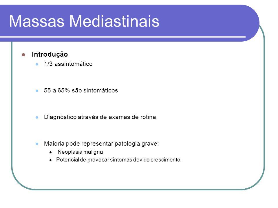 Massas Mediastinais Introdução 1/3 assintomático