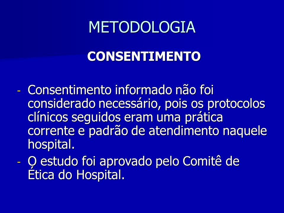 METODOLOGIA CONSENTIMENTO