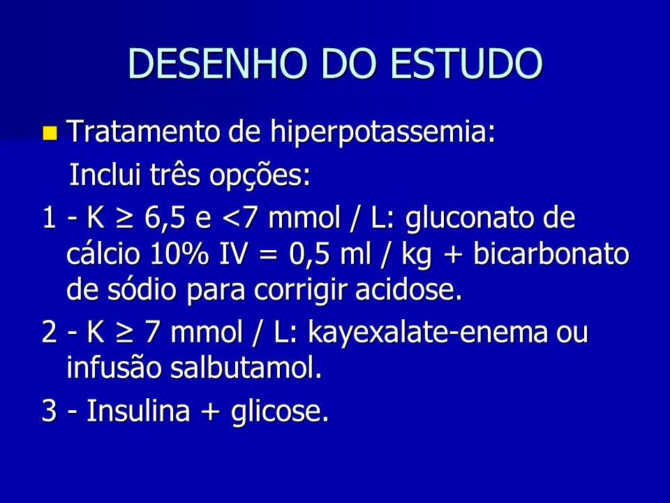 DESENHO DO ESTUDO Tratamento de hiperpotassemia: Inclui três opções: