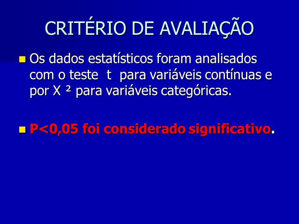CRITÉRIO DE AVALIAÇÃO Os dados estatísticos foram analisados com o teste t para variáveis contínuas e por X ² para variáveis categóricas.