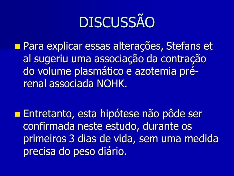DISCUSSÃO Para explicar essas alterações, Stefans et al sugeriu uma associação da contração do volume plasmático e azotemia pré-renal associada NOHK.