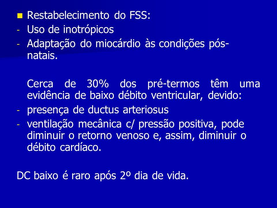Restabelecimento do FSS:
