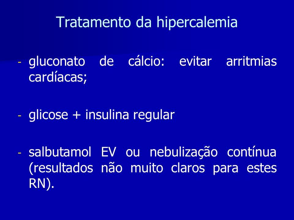 Tratamento da hipercalemia