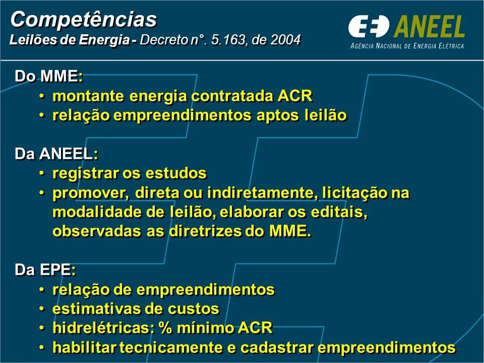 Competências Do MME: montante energia contratada ACR